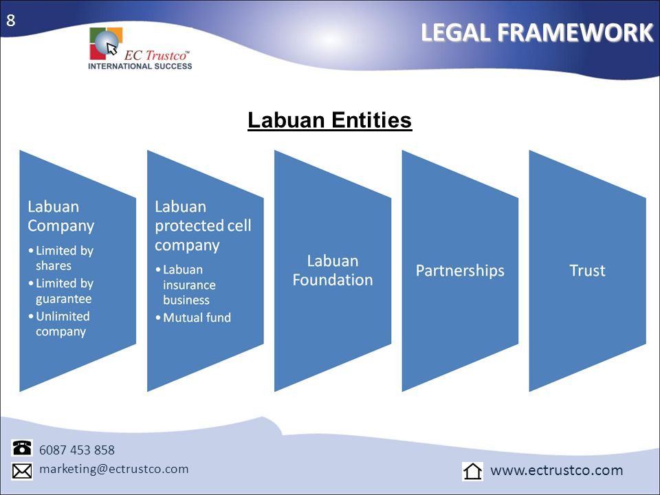 LEGAL FRAMEWORK Labuan Entities 8 www.ectrustco.com 6087 453 858