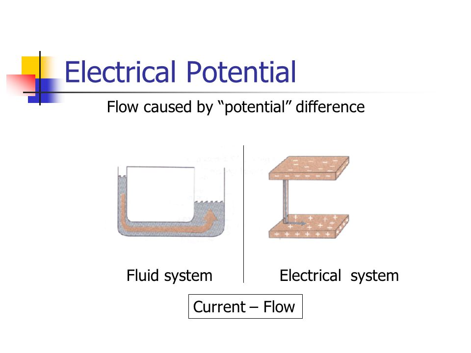 Electrical Potential Flow caused by potential difference