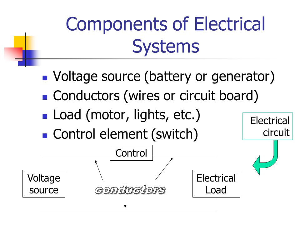 Components of Electrical Systems