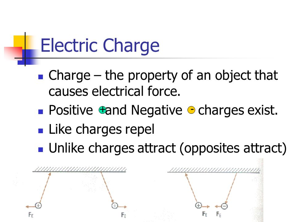 Electric Charge Charge – the property of an object that causes electrical force. Positive and Negative charges exist.
