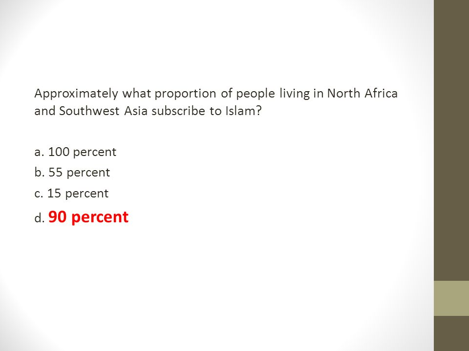 Approximately what proportion of people living in North Africa and Southwest Asia subscribe to Islam