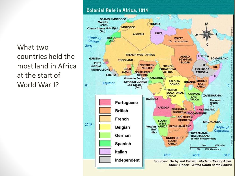 What two countries held the most land in Africa at the start of World War I