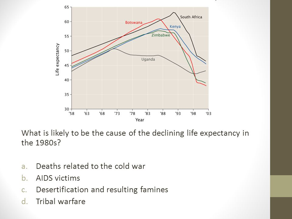 What is likely to be the cause of the declining life expectancy in the 1980s