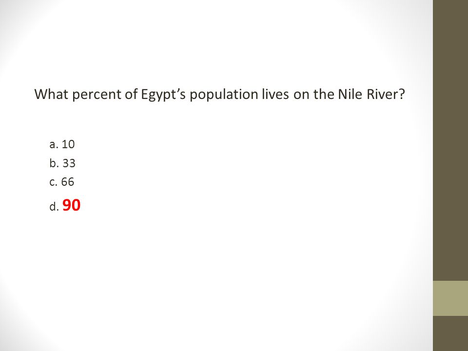 What percent of Egypt's population lives on the Nile River