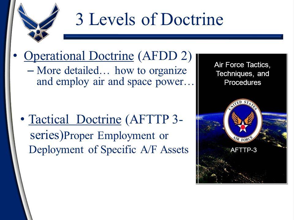 Air Force Tactics, Techniques, and Procedures