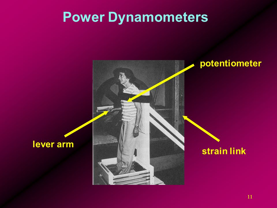 Power Dynamometers potentiometer lever arm strain link