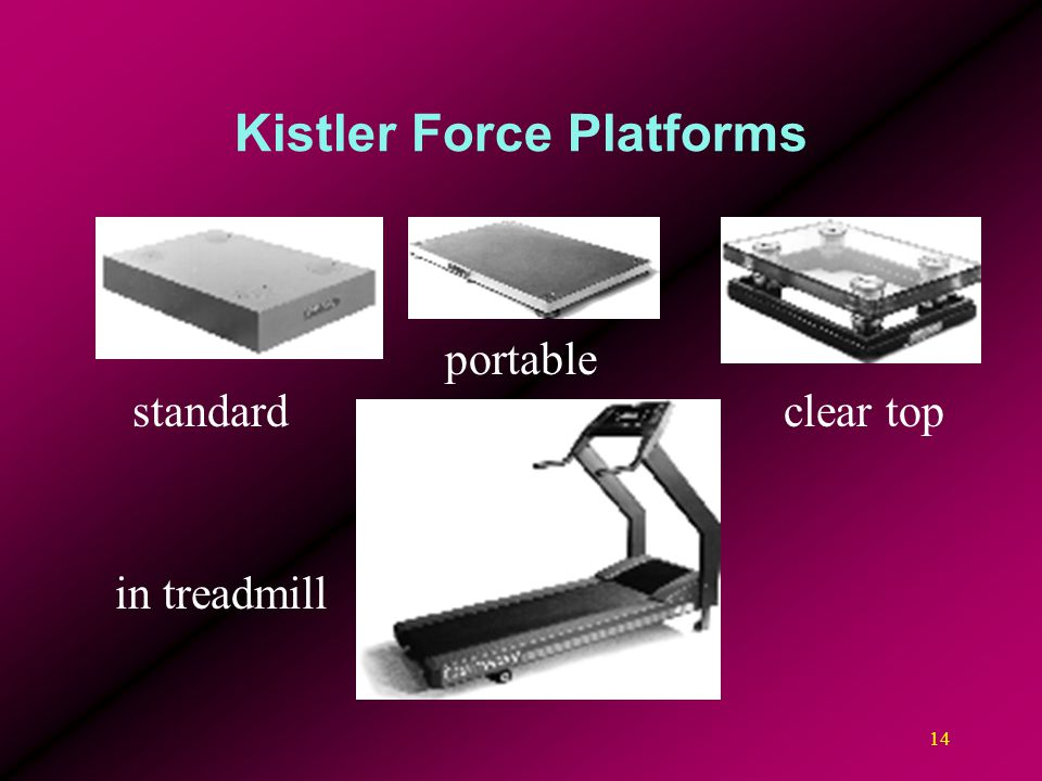 Kistler Force Platforms