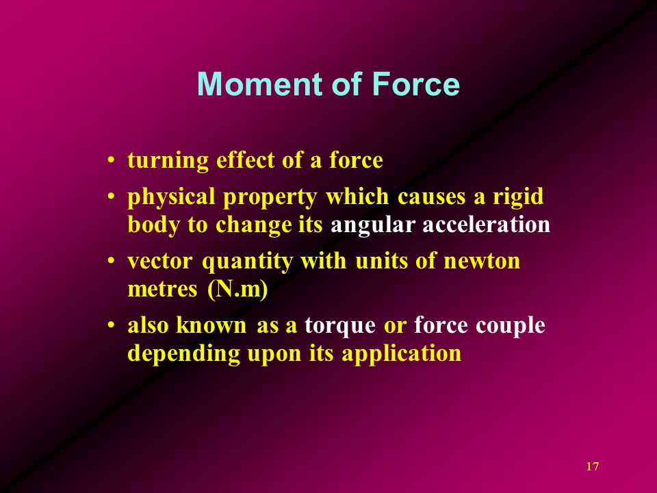 Moment of Force turning effect of a force