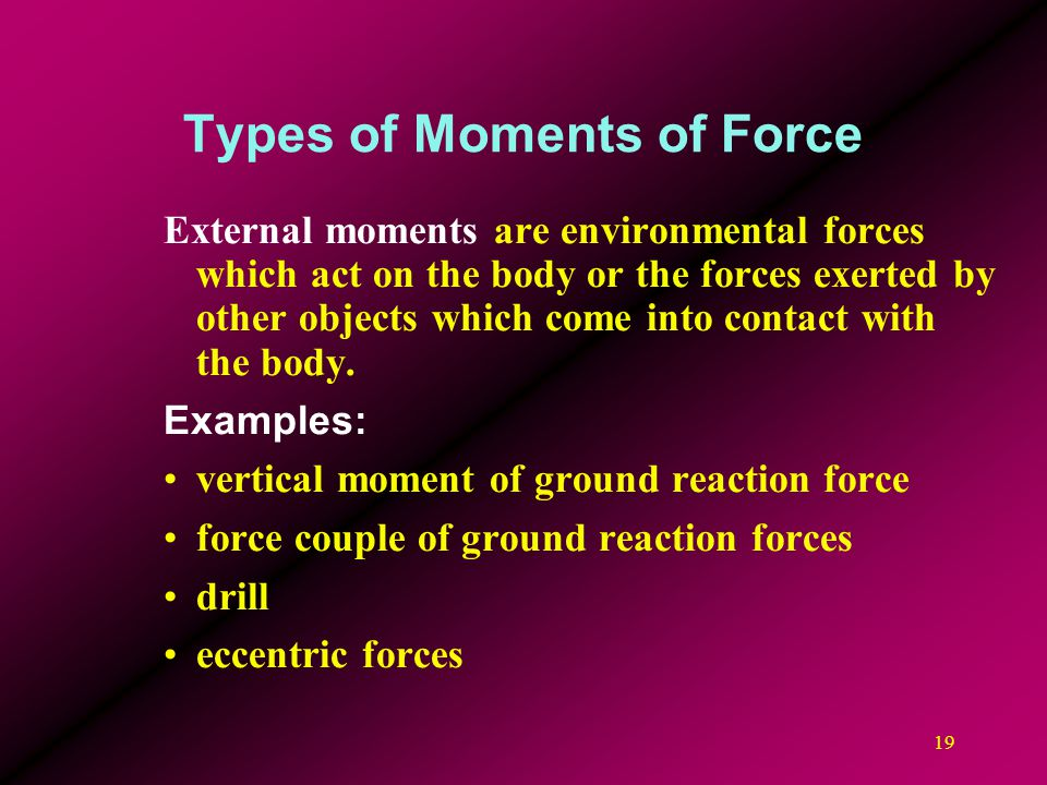 Types of Moments of Force
