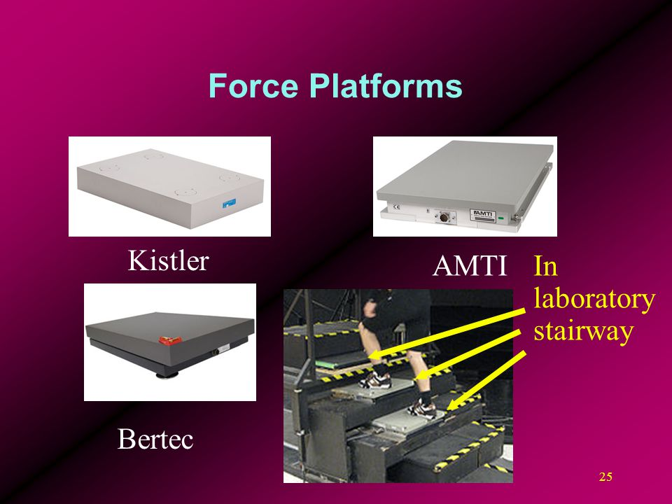 Force Platforms Kistler In laboratory stairway AMTI Bertec
