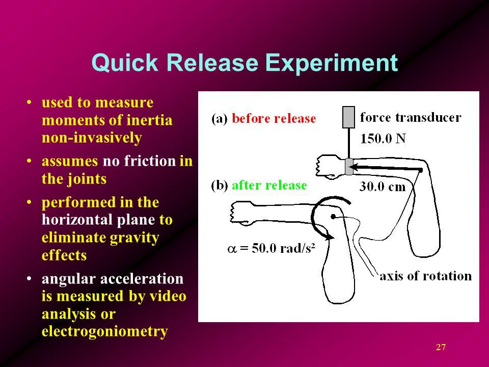 Quick Release Experiment