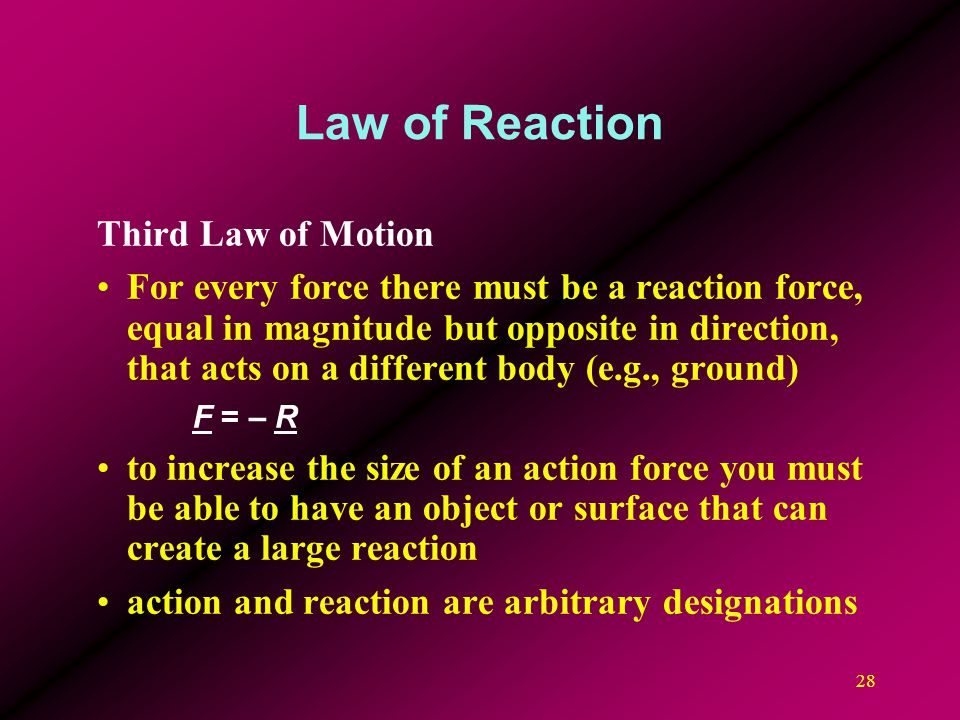 Law of Reaction Third Law of Motion