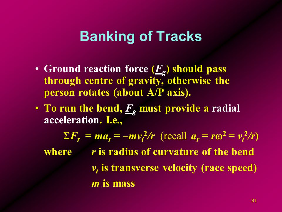 Banking of Tracks Ground reaction force (Fg) should pass through centre of gravity, otherwise the person rotates (about A/P axis).