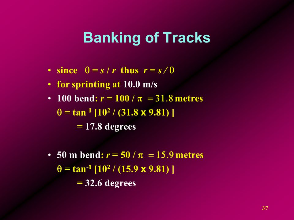 Banking of Tracks since q = s / r thus r = s / q