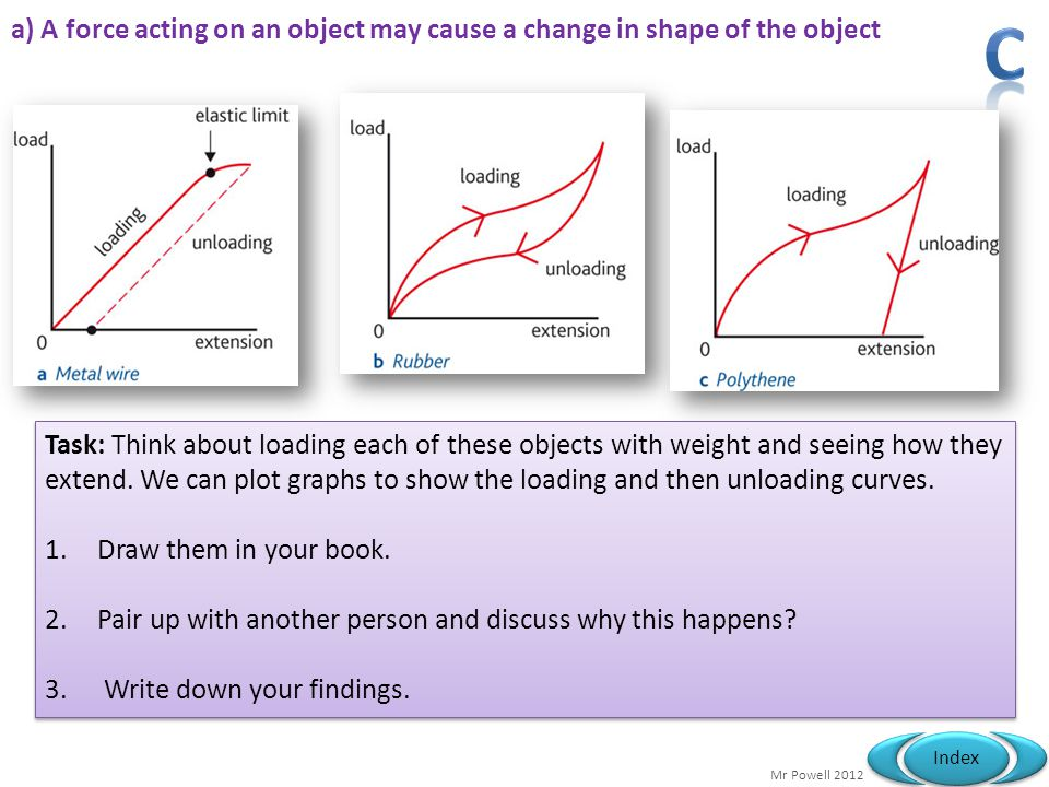 a) A force acting on an object may cause a change in shape of the object