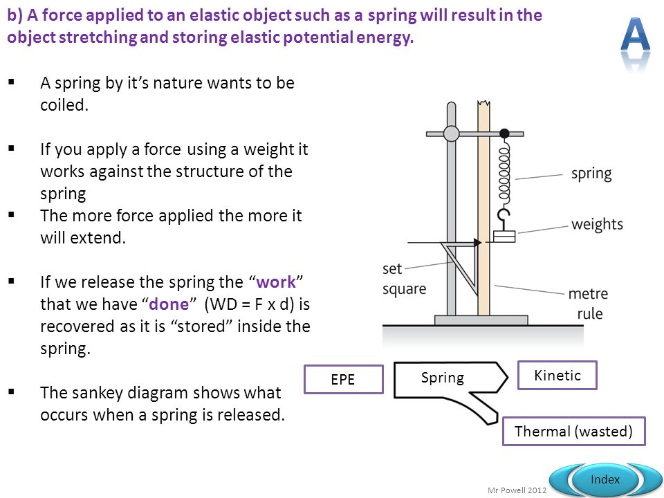 b) A force applied to an elastic object such as a spring will result in the object stretching and storing elastic potential energy.