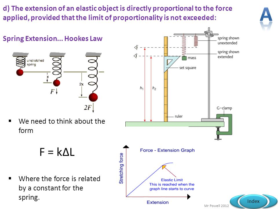 d) The extension of an elastic object is directly proportional to the force applied, provided that the limit of proportionality is not exceeded: