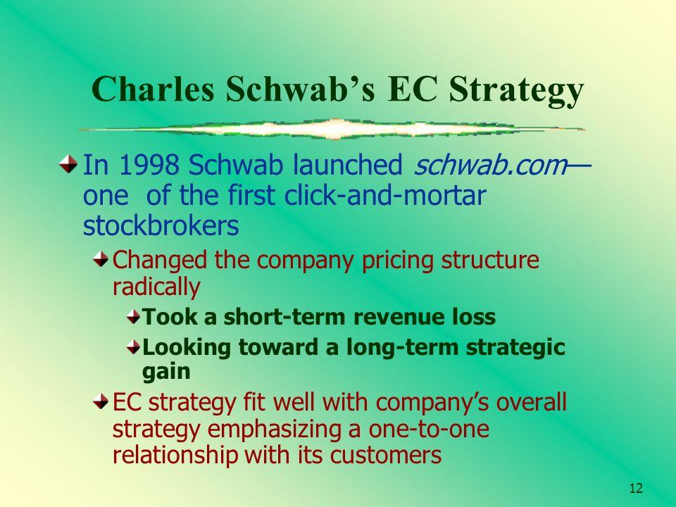 Charles Schwab's EC Strategy