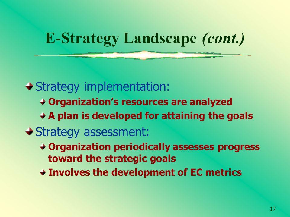 E-Strategy Landscape (cont.)