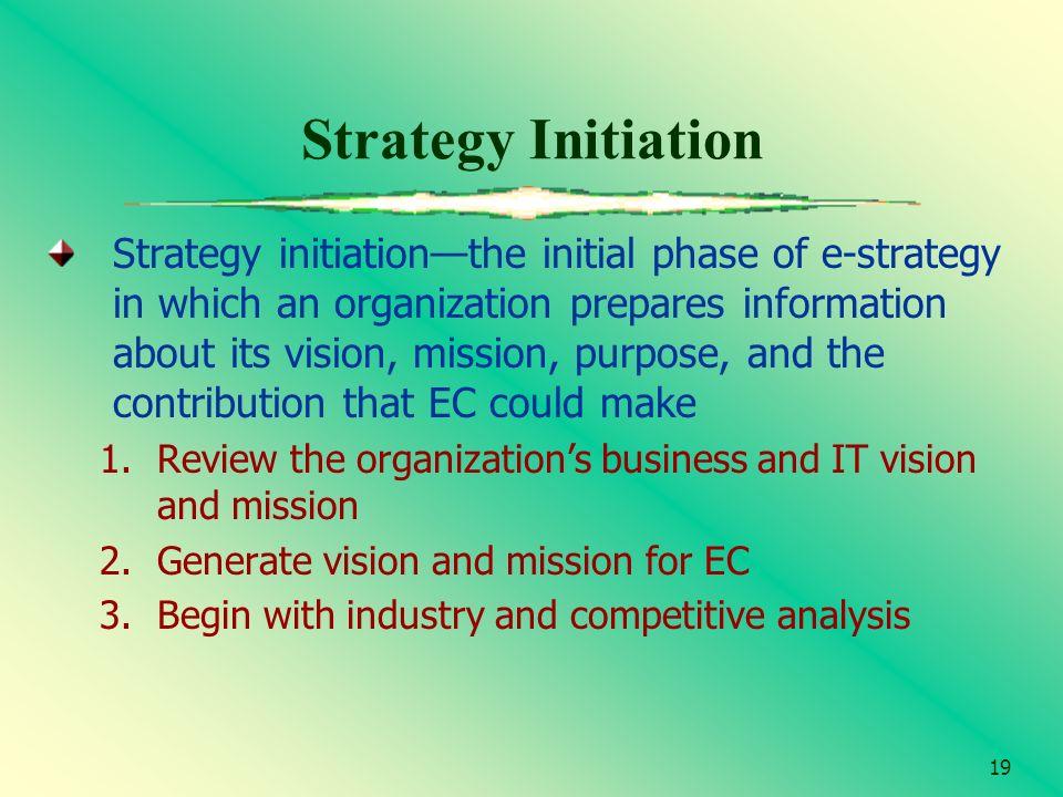 Strategy Initiation