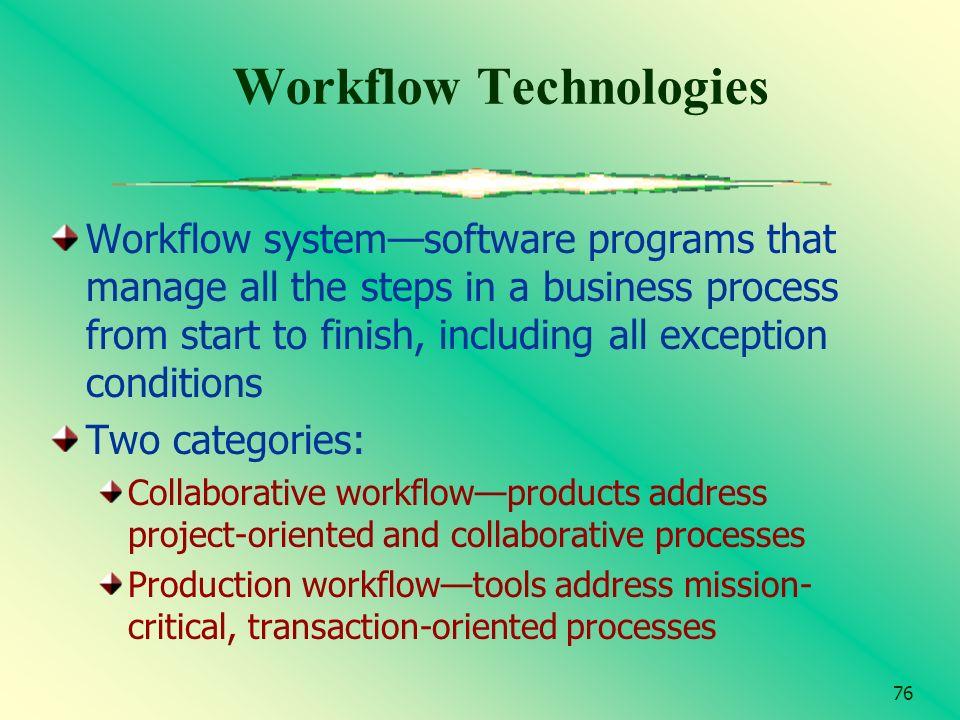 Workflow Technologies