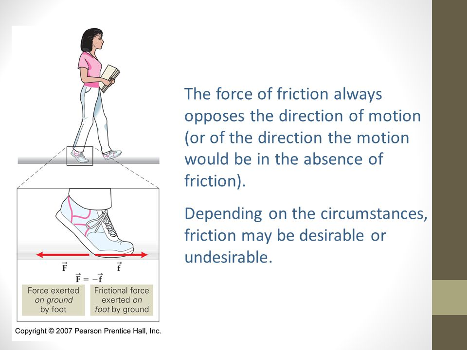 The force of friction always opposes the direction of motion (or of the direction the motion would be in the absence of friction).