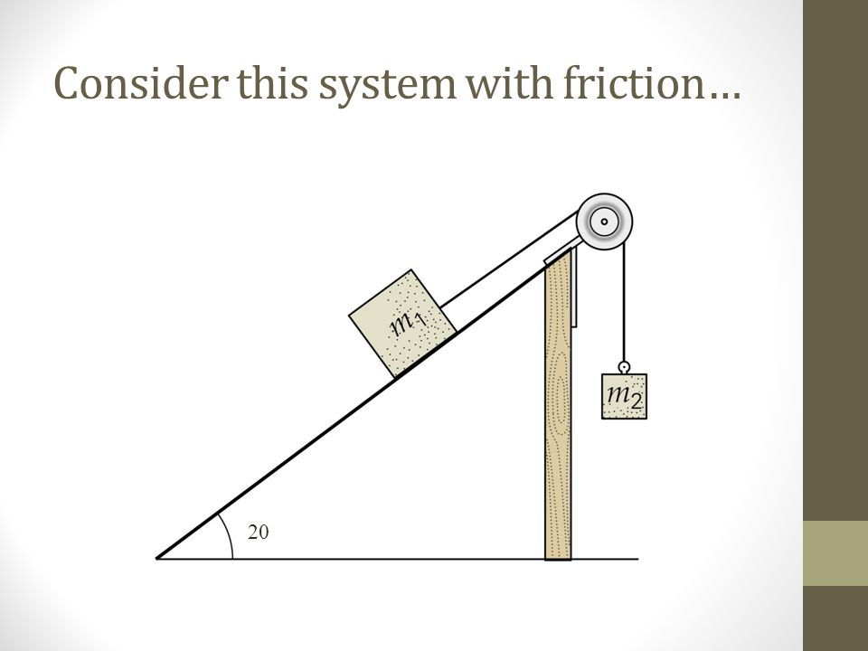 Consider this system with friction…
