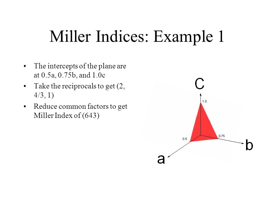 Miller Indices: Example 1