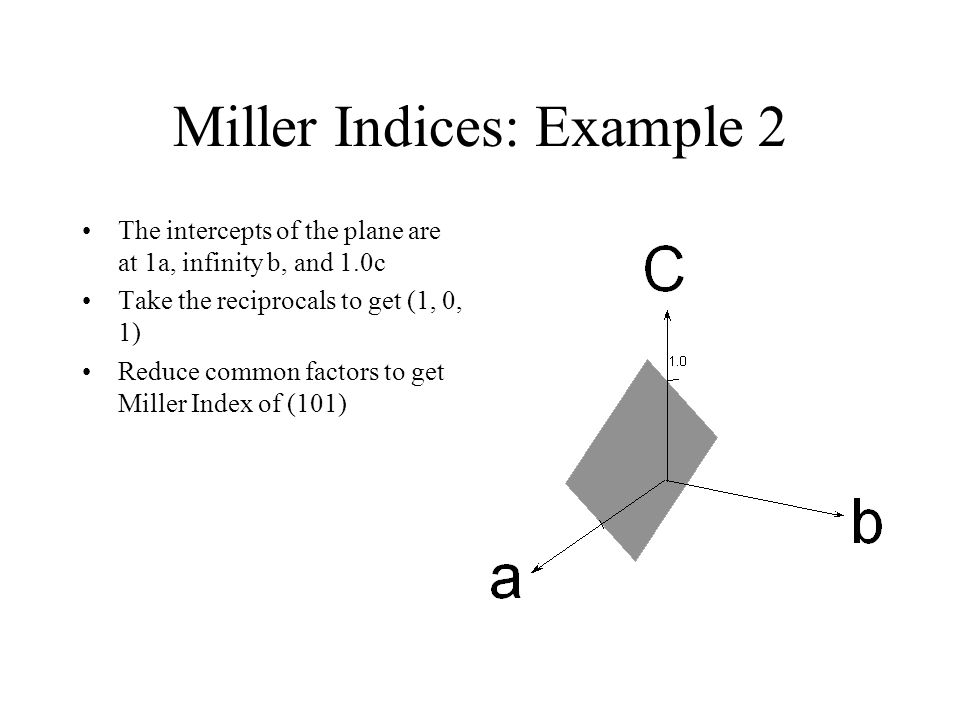 Miller Indices: Example 2