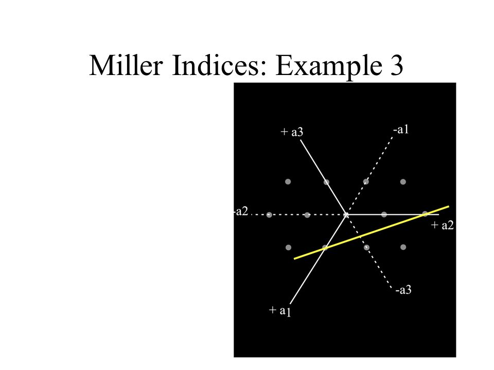 Miller Indices: Example 3