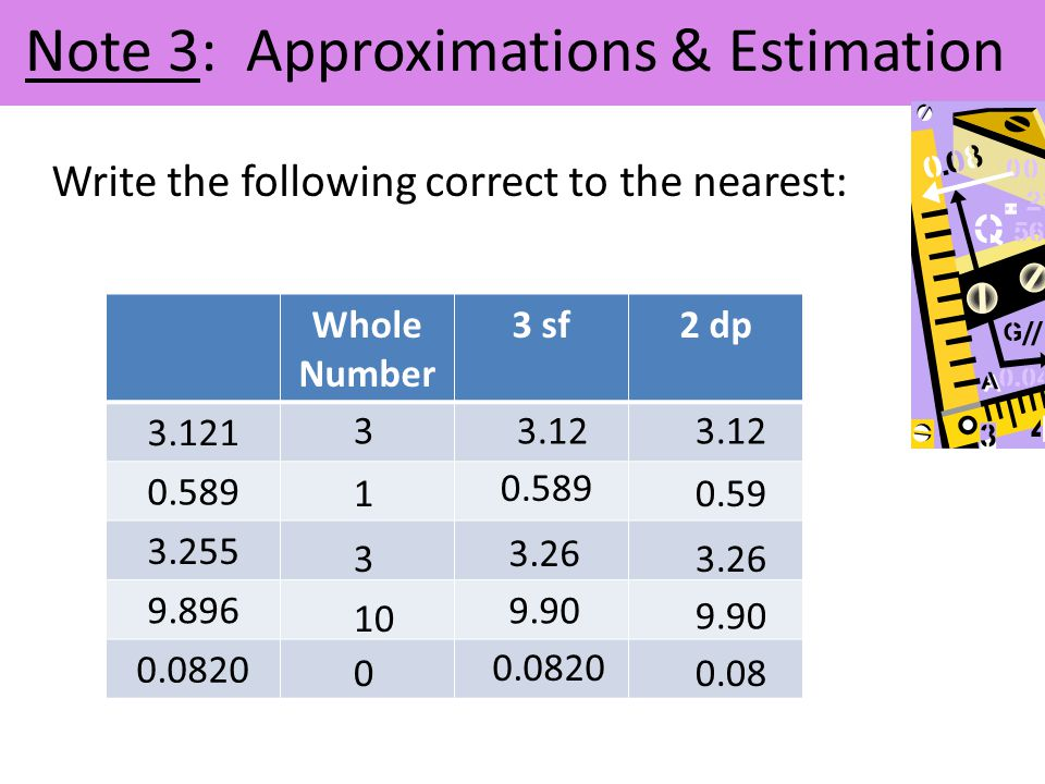 Note 3: Approximations & Estimation