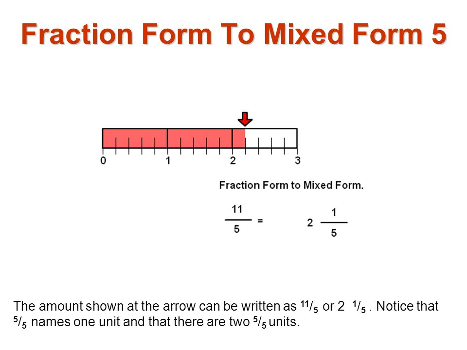 Fraction Form To Mixed Form 5