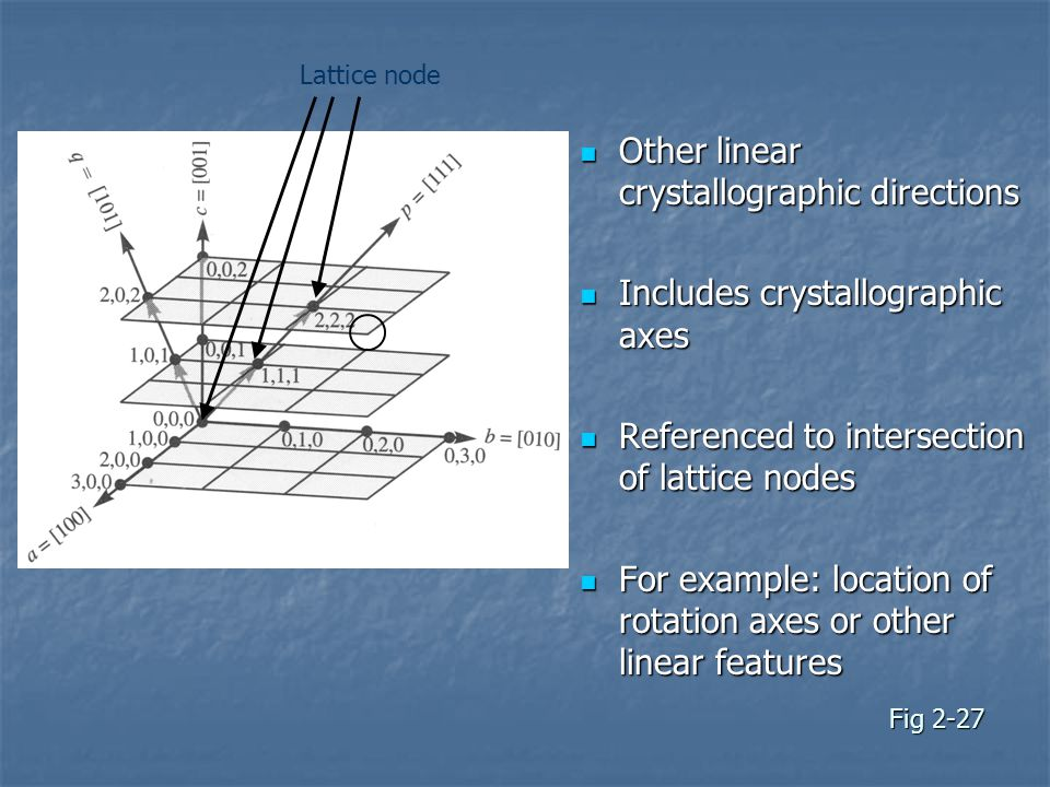 Other linear crystallographic directions