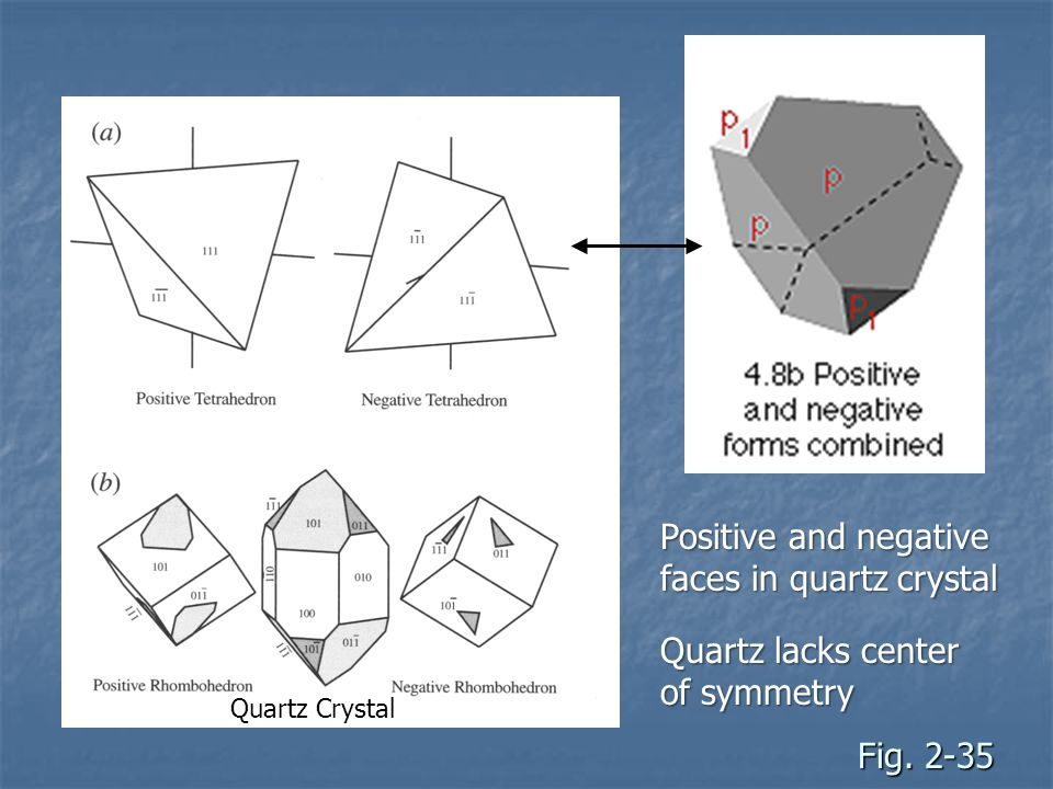 Positive and negative faces in quartz crystal