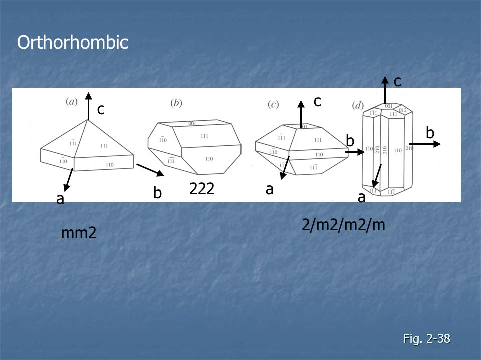 Orthorhombic c c c b b 222 a b a a 2/m2/m2/m mm2 Fig. 2-38