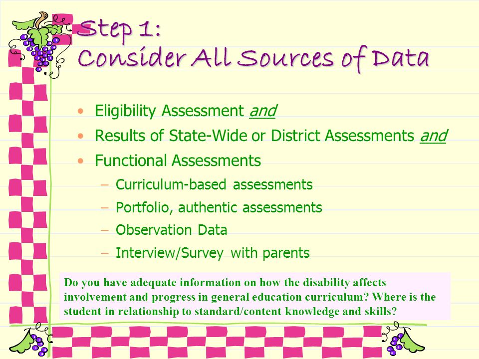 Step 1: Consider All Sources of Data