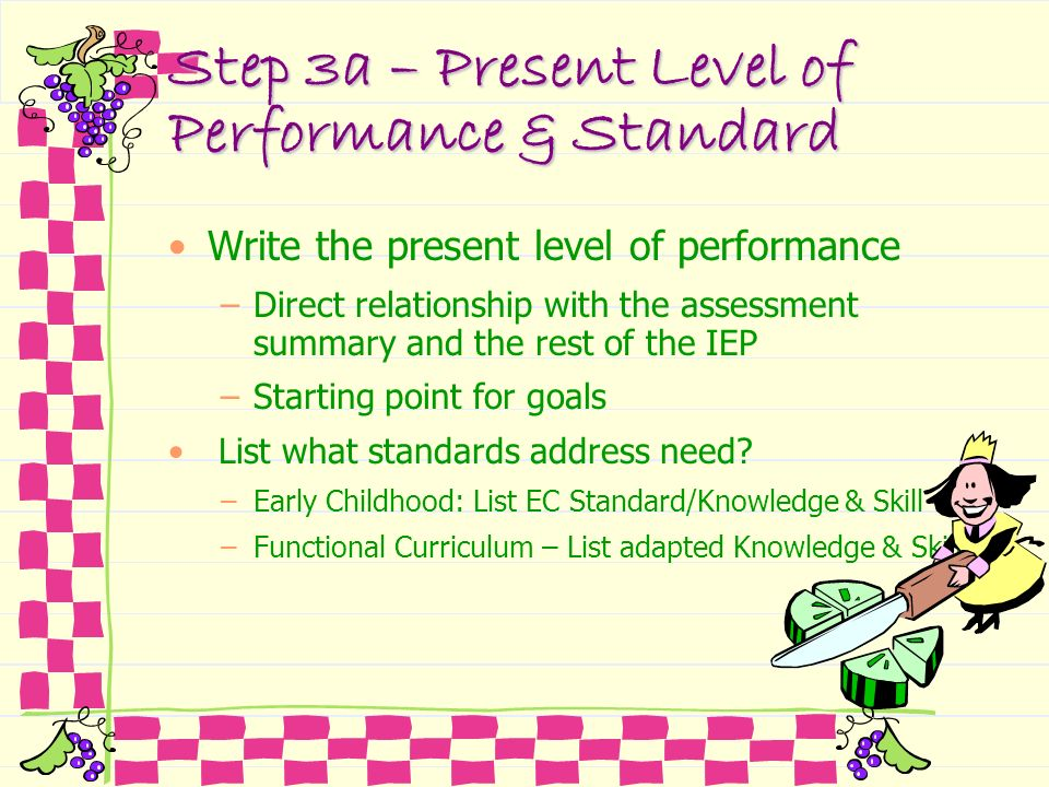 Step 3a – Present Level of Performance & Standard