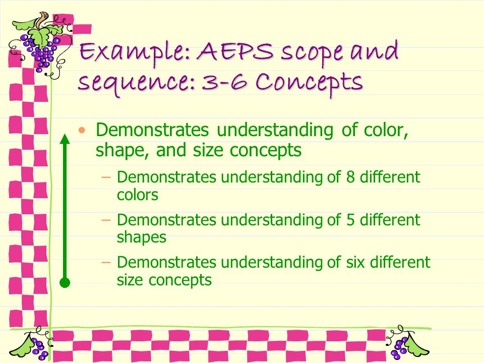 Example: AEPS scope and sequence: 3-6 Concepts