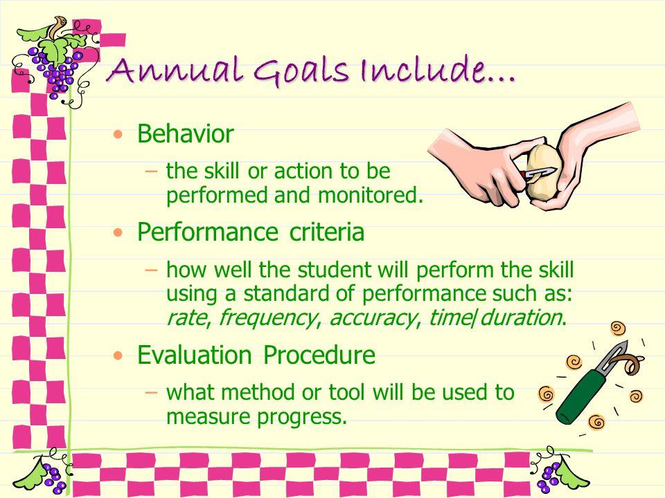 Annual Goals Include… Behavior Performance criteria