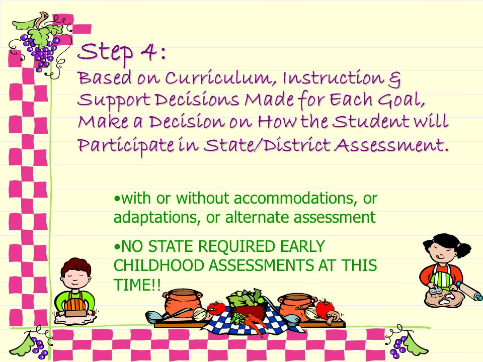 Step 4: Based on Curriculum, Instruction & Support Decisions Made for Each Goal, Make a Decision on How the Student will Participate in State/District Assessment.