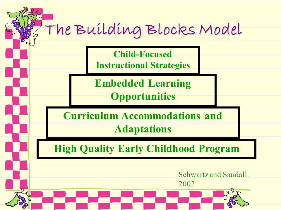 The Building Blocks Model