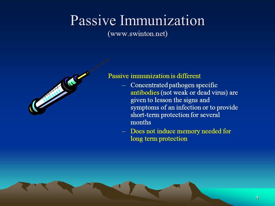 Passive Immunization (www.swinton.net)