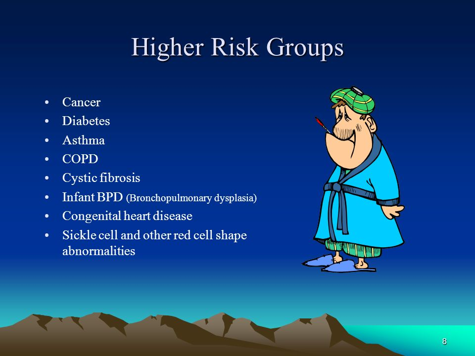Higher Risk Groups Cancer Diabetes Asthma COPD Cystic fibrosis