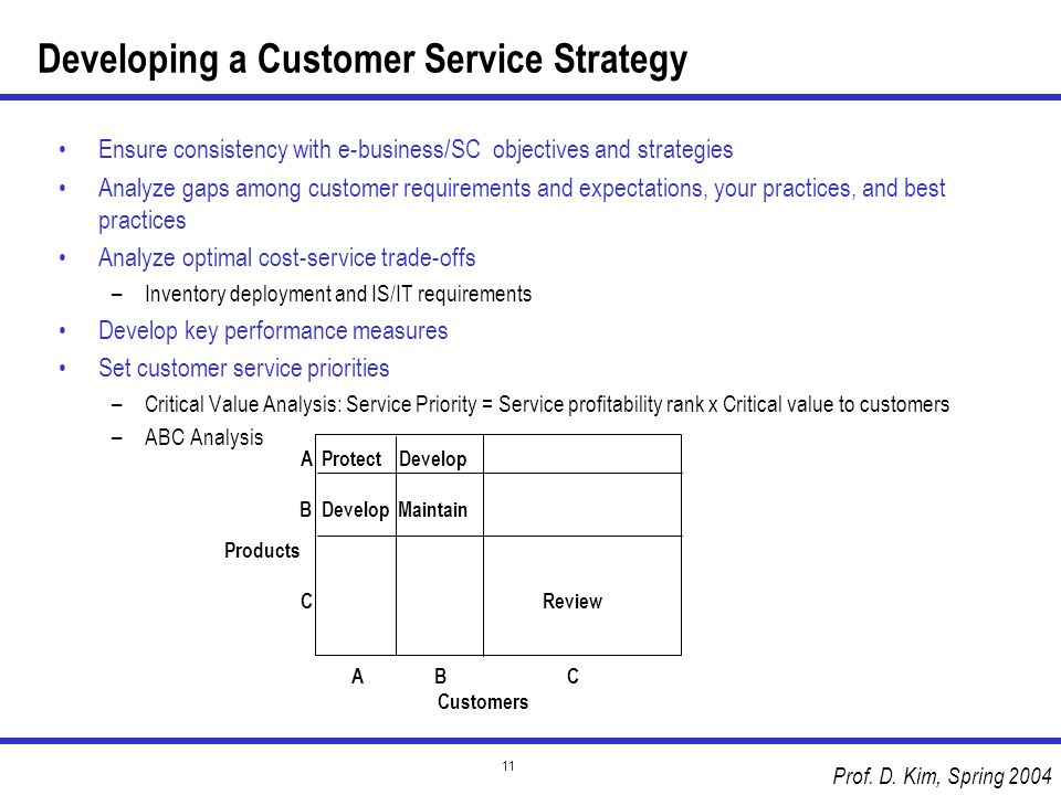 Developing a Customer Service Strategy