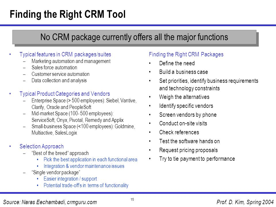 Finding the Right CRM Tool