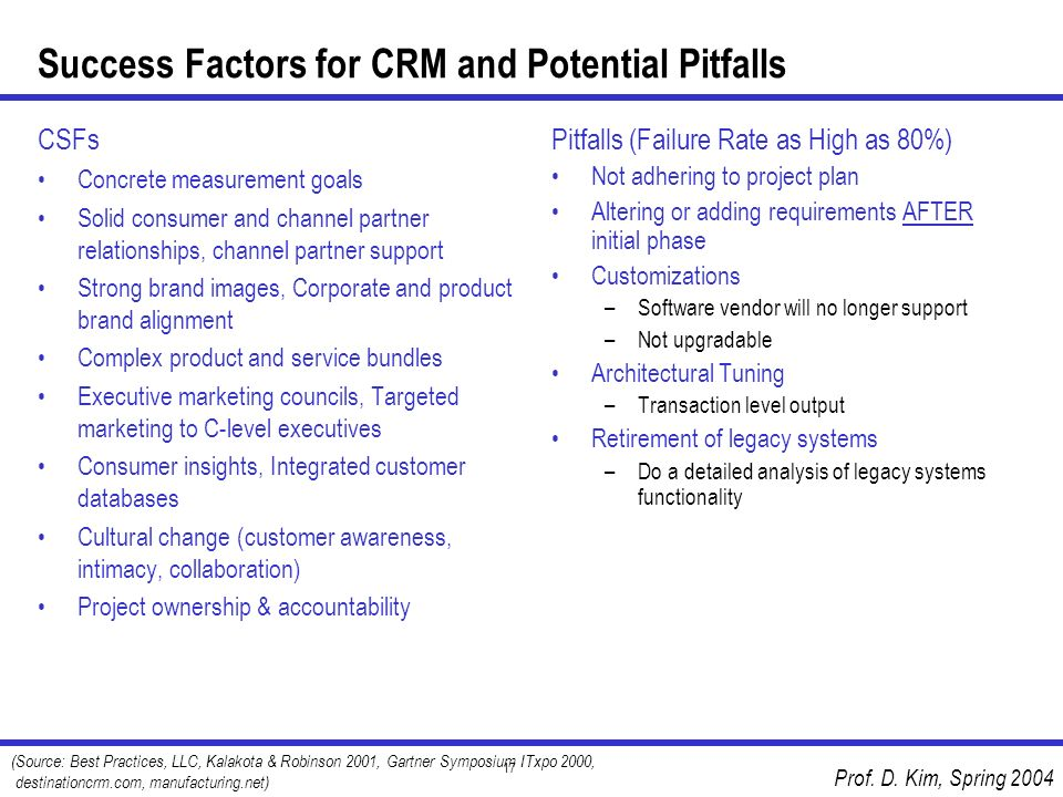 Success Factors for CRM and Potential Pitfalls