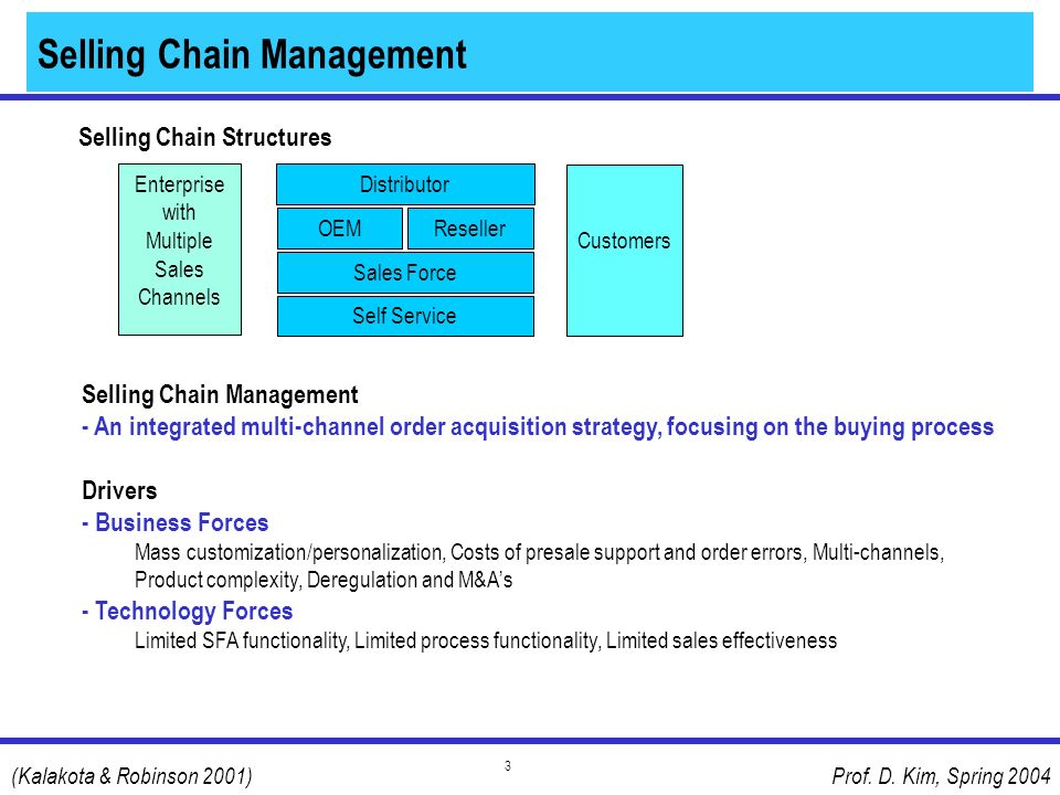 Selling Chain Management