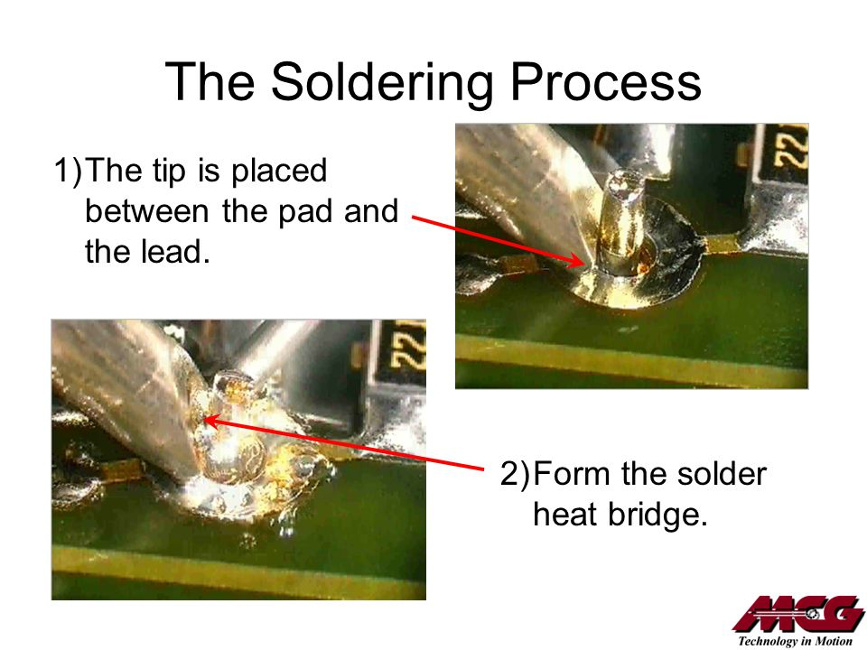The Soldering Process The tip is placed between the pad and the lead.