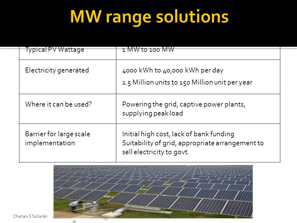 MW range solutions Typical PV Wattage 1 MW to 100 MW