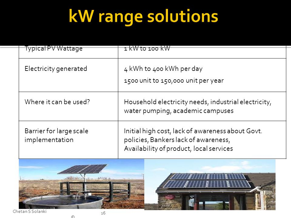 kW range solutions Typical PV Wattage 1 kW to 100 kW